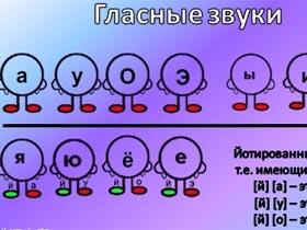 俄语字母入门 在线元音字母发音学习